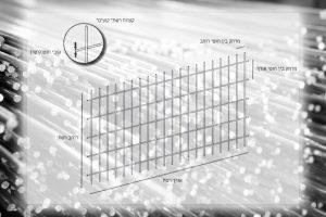 גדרות רשת לתעשייה רשתות מתכת לכלובים